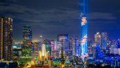 Economic Impact in Thailand – Dr. Ingwei Huang, Ph.D. Department of Business Economics Assumption University